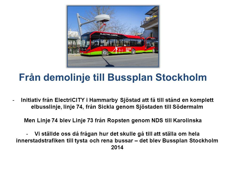 Från demolinje till Bussplan Stockholm -Initiativ från ElectriCITY i Hammarby Sjöstad att få till stånd en komplett elbusslinje, linje 74, från Sickla genom Sjöstaden till Södermalm Men Linje 74 blev Linje 73 från Ropsten genom NDS till Karolinska -Vi ställde oss då frågan hur det skulle gå till att ställa om hela innerstadstrafiken till tysta och rena bussar – det blev Bussplan Stockholm 2014