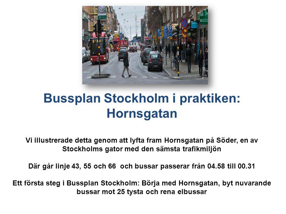 Bussplan Stockholm i praktiken: Hornsgatan Vi illustrerade detta genom att lyfta fram Hornsgatan på Söder, en av Stockholms gator med den sämsta trafikmiljön Där går linje 43, 55 och 66 och bussar passerar från 04.58 till 00.31 Ett första steg i Bussplan Stockholm: Börja med Hornsgatan, byt nuvarande bussar mot 25 tysta och rena elbussar