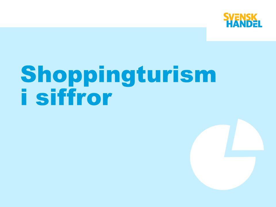 Shoppingturism i siffror