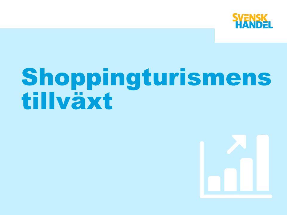 Shoppingturismens tillväxt