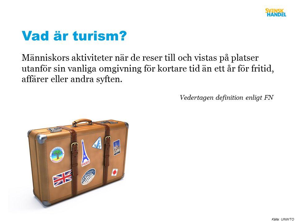 Källa: Kommersiella Gästnätter, SCB/Tillväxtverket, Stockholm Visitors Board & Göteborg & Co, 2014.