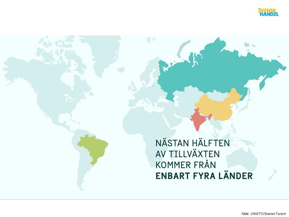 Utlandet står för tillväxten Antalet utländska kommersiella gästnätter har växt betydligt mer än de svenska 2008-2014.