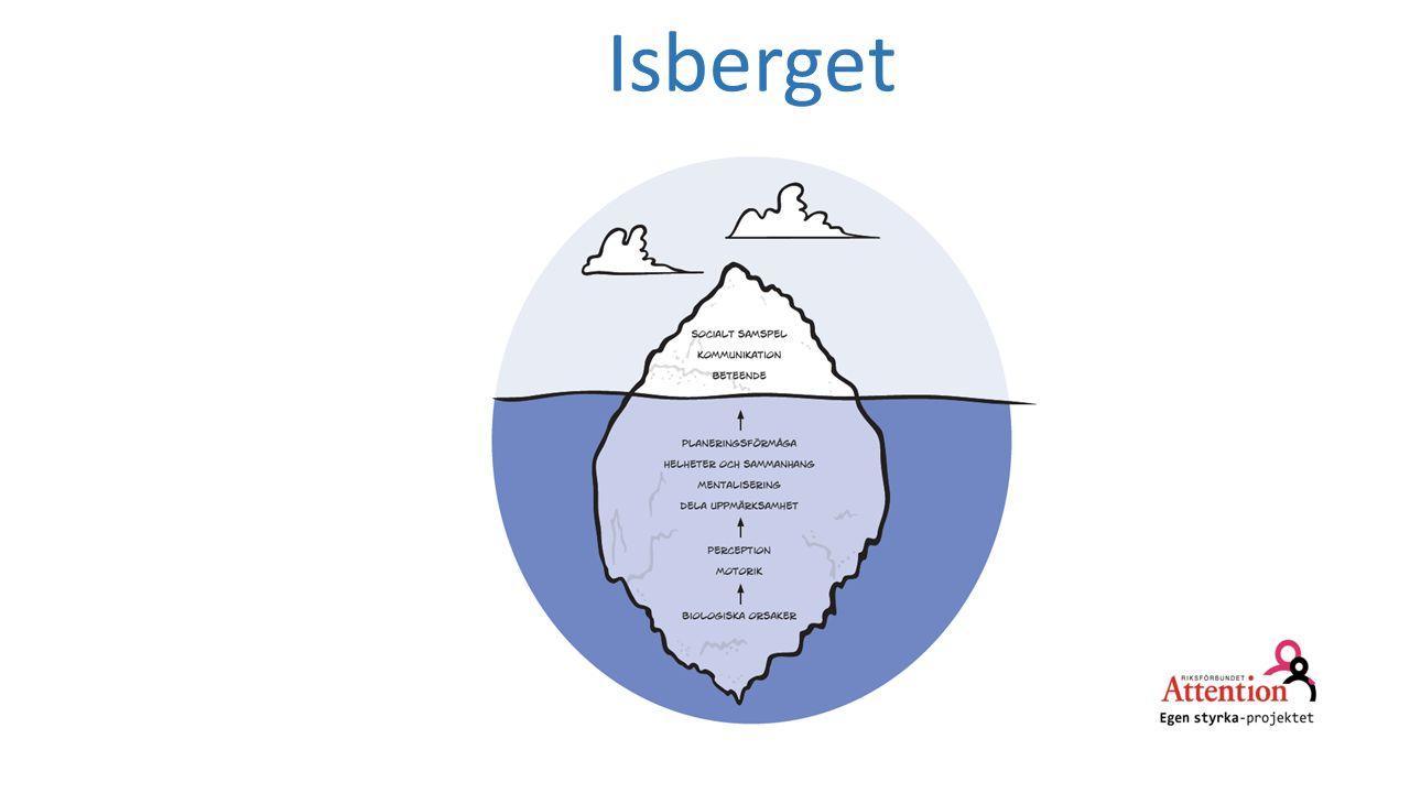 Isberget