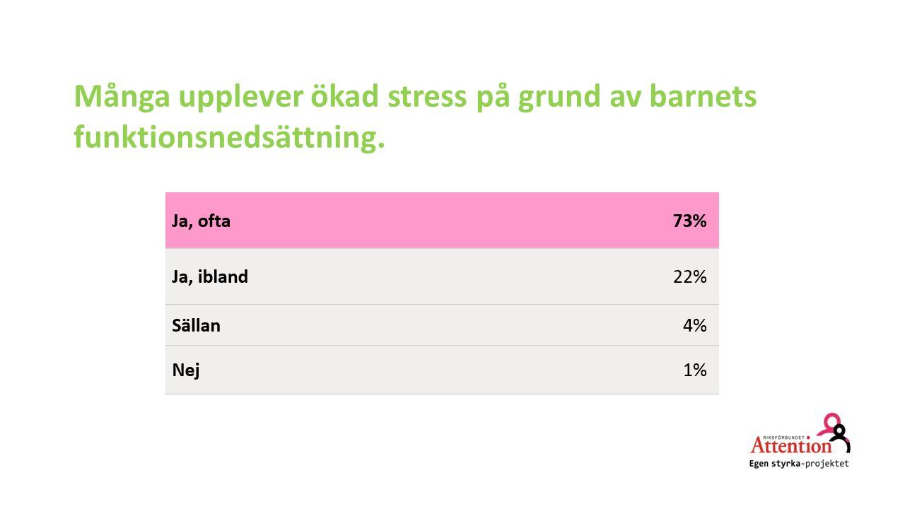 Många upplever ökad stress på grund av barnets funktionsnedsättning.