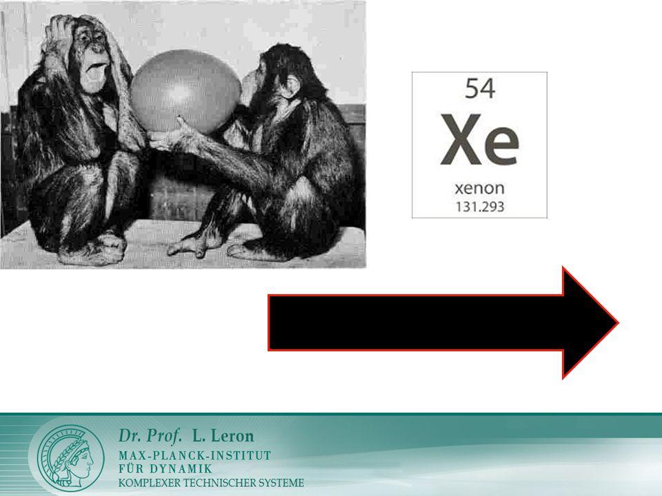Hur kan vi då detektera extremt låga Halter av Xenon i Matarvatten?