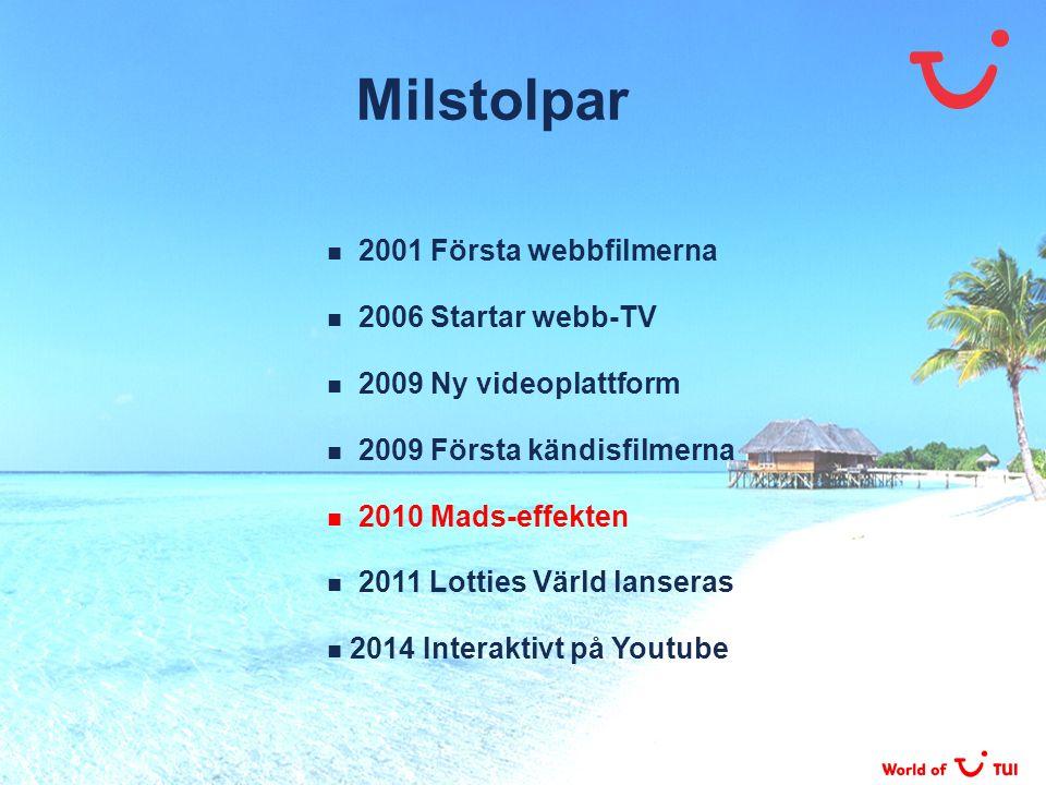 2001 Första webbfilmerna 2006 Startar webb-TV 2009 Ny videoplattform 2009 Första kändisfilmerna 2010 Mads-effekten 2011 Lotties Värld lanseras 2014 In