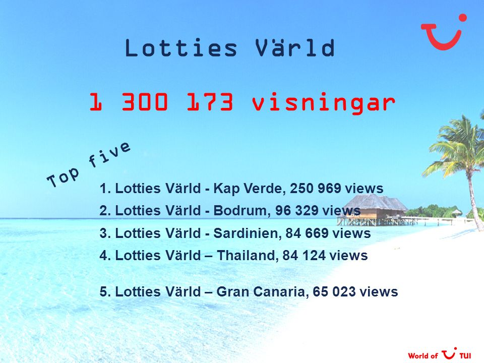 1. Lotties Värld - Kap Verde, 250 969 views 2. Lotties Värld - Bodrum, 96 329 views 3. Lotties Värld - Sardinien, 84 669 views 4. Lotties Värld – Thai