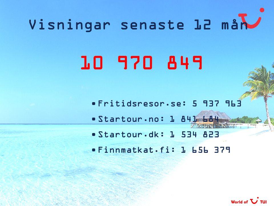 Visningar senaste 12 mån Fritidsresor.se: 5 937 963 Startour.no: 1 841 684 Startour.dk: 1 534 823 Finnmatkat.fi: 1 656 379 10 970 849
