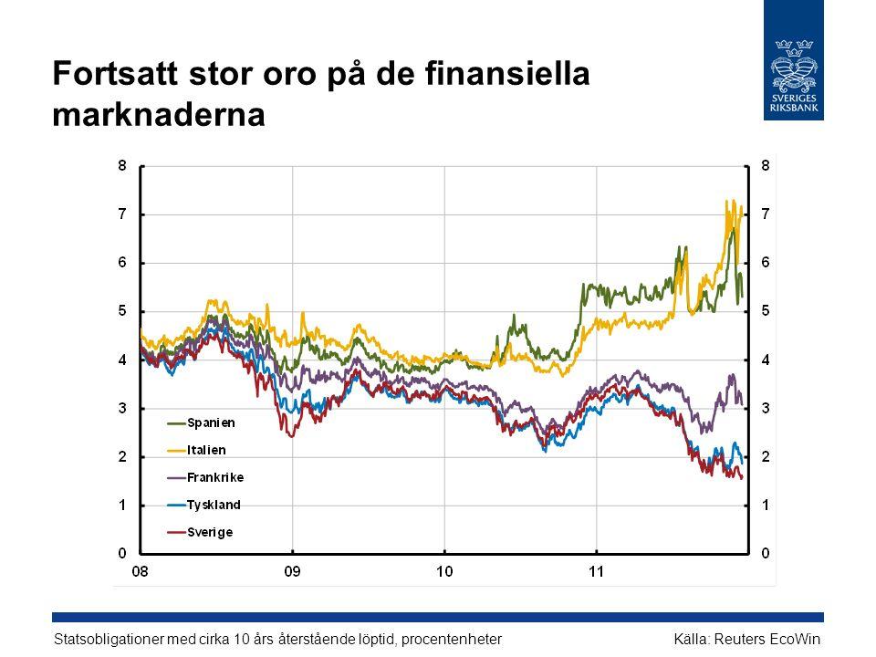 Fortsatt stor oro på de finansiella marknaderna Statsobligationer med cirka 10 års återstående löptid, procentenheterKälla: Reuters EcoWin