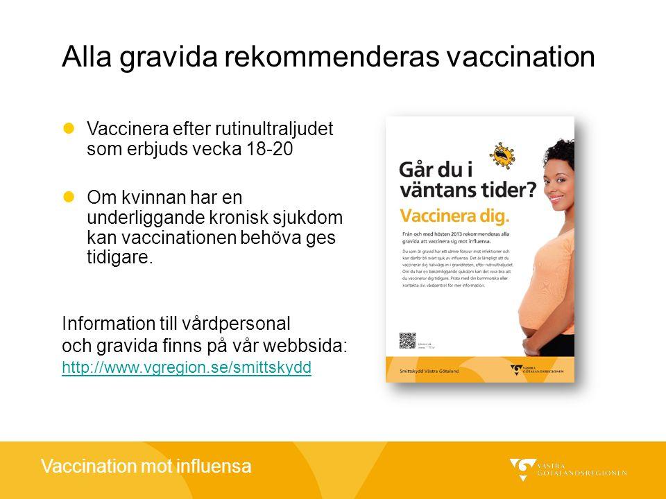 Vaccination mot influensa Alla gravida rekommenderas vaccination Vaccinera efter rutinultraljudet som erbjuds vecka 18-20 Om kvinnan har en underligga