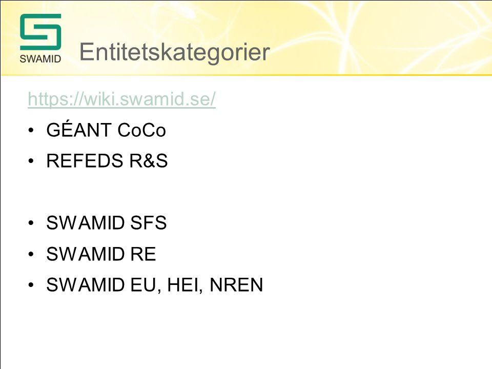 Entitetskategorier https://wiki.swamid.se/ GÉANT CoCo REFEDS R&S SWAMID SFS SWAMID RE SWAMID EU, HEI, NREN
