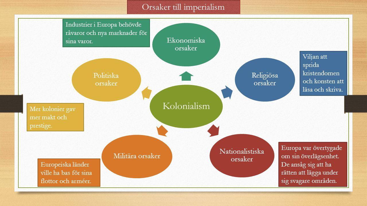 Kolonialism Ekonomiska orsaker Religiösa orsaker Nationalistiska orsaker Militära orsaker Politiska orsaker Orsaker till imperialism Viljan att sprida