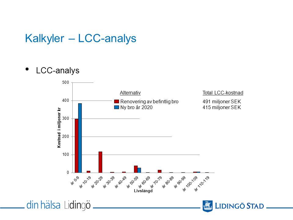 Kalkyler – LCC-analys LCC-analys AlternativTotal LCC-kostnad Renovering av befintlig bro491 miljoner SEK Ny bro år 2020415 miljoner SEK