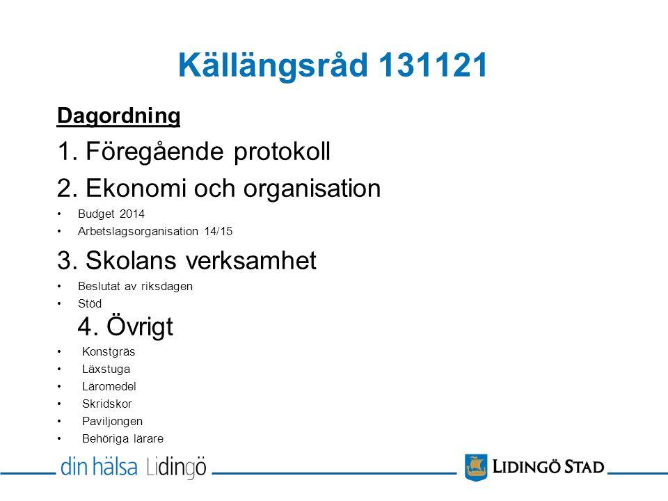 Källängsråd 131121 Dagordning 1. Föregående protokoll 2.