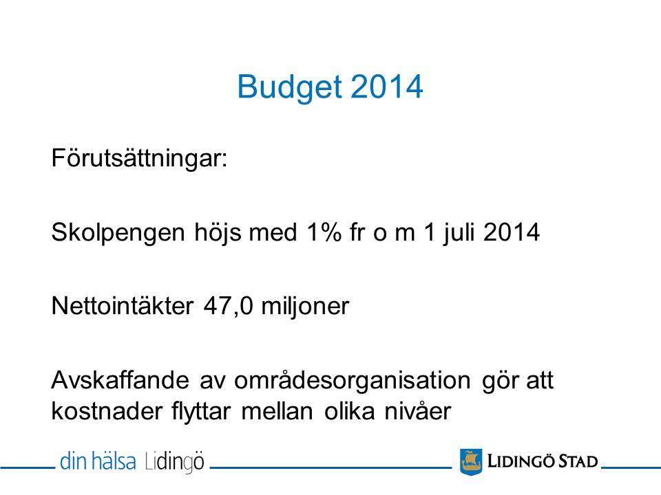 Budget 2014 Förutsättningar: Skolpengen höjs med 1% fr o m 1 juli 2014 Nettointäkter 47,0 miljoner Avskaffande av områdesorganisation gör att kostnader flyttar mellan olika nivåer