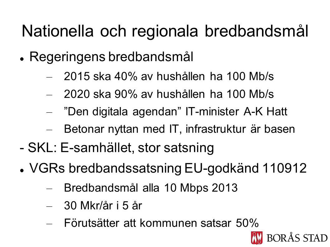 """Regeringens bredbandsmål – 2015 ska 40% av hushållen ha 100 Mb/s – 2020 ska 90% av hushållen ha 100 Mb/s – """"Den digitala agendan"""" IT-minister A-K Hatt"""