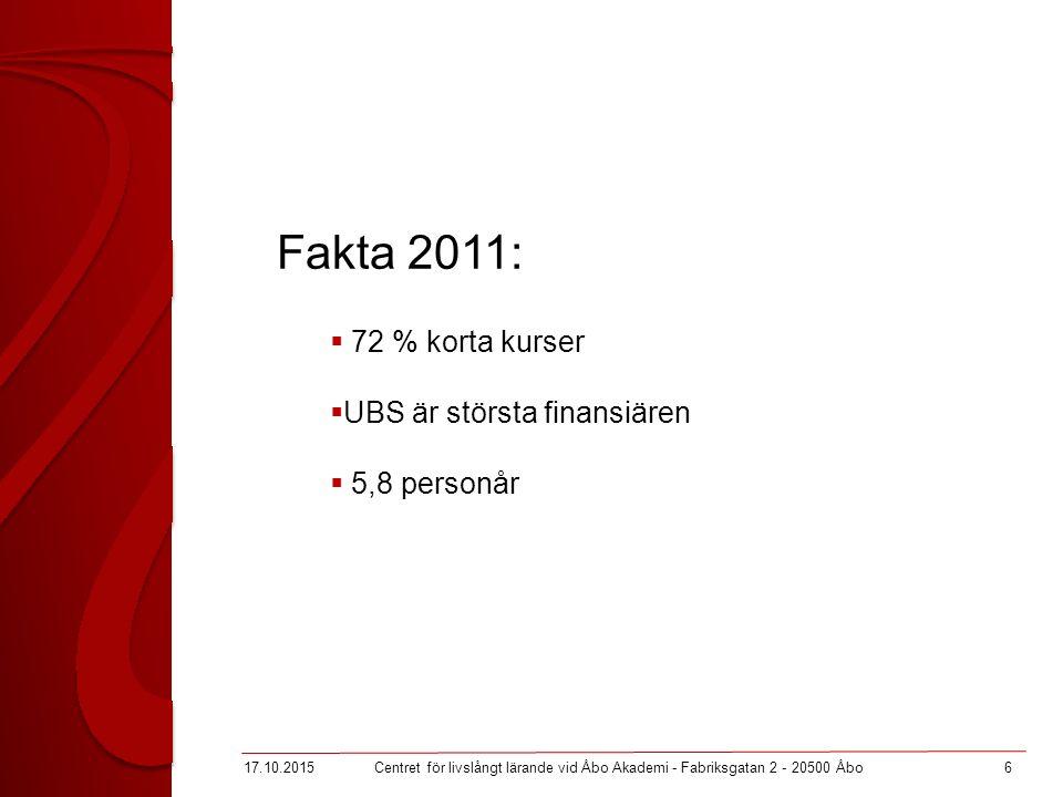 17.10.20156Centret för livslångt lärande vid Åbo Akademi - Fabriksgatan 2 - 20500 Åbo Fakta 2011:  72 % korta kurser  UBS är största finansiären  5