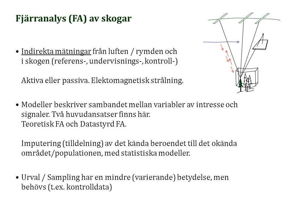 Fjärranalys (FA) av skogar Indirekta mätningar från luften / rymden och i skogen (referens-, undervisnings-, kontroll-) Aktiva eller passiva. Elektoma