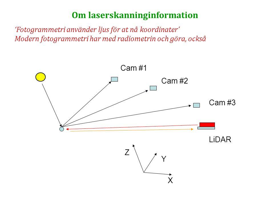 Om laserskanninginformation 'Fotogrammetri använder ljus för at nå koordinater' Modern fotogrammetri har med radiometrin och göra, också X Y Z LiDAR C
