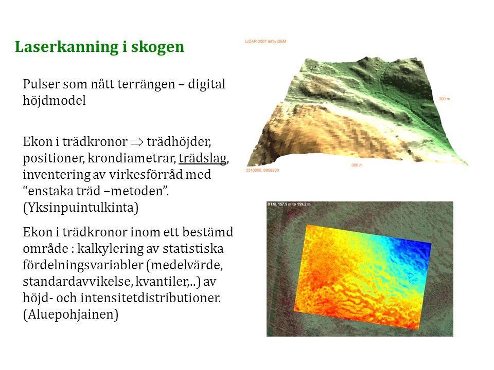 Laserkanning i skogen Pulser som nått terrängen – digital höjdmodel Ekon i trädkronor  trädhöjder, positioner, krondiametrar, trädslag, inventering a