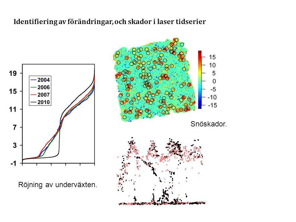 Identifiering av förändringar, och skador i laser tidserier Röjning av underväxten. Snöskador.
