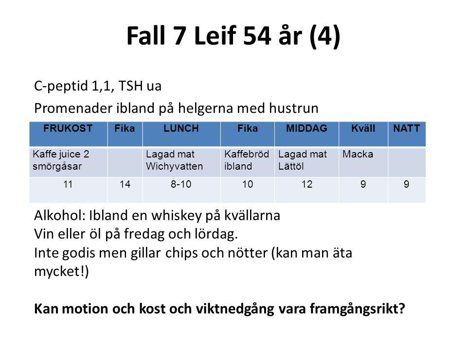 Fall 7 Leif 54 år (4) C-peptid 1,1, TSH ua Promenader ibland på helgerna med hustrun FRUKOSTFikaLUNCHFikaMIDDAGKvällNATT Kaffe juice 2 smörgåsar Lagad