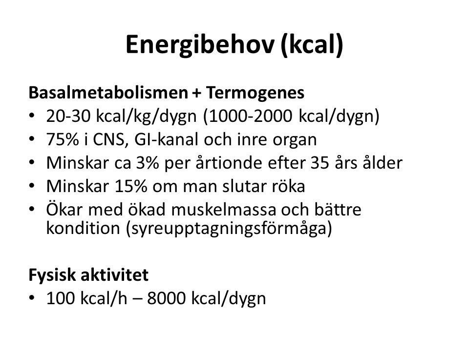 Energibehov (kcal) Basalmetabolismen + Termogenes 20-30 kcal/kg/dygn (1000-2000 kcal/dygn) 75% i CNS, GI-kanal och inre organ Minskar ca 3% per årtion