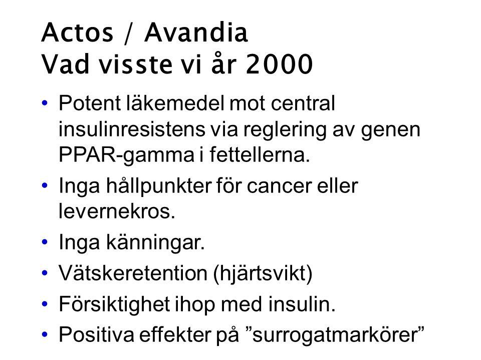 Actos / Avandia Vad visste vi år 2000 Potent läkemedel mot central insulinresistens via reglering av genen PPAR-gamma i fettellerna. Inga hållpunkter