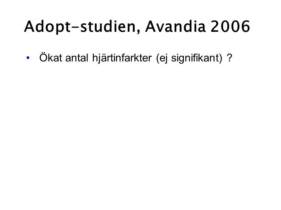 Adopt-studien, Avandia 2006 Ökat antal hjärtinfarkter (ej signifikant) ?