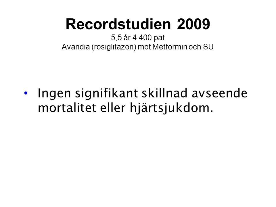 Recordstudien 2009 5,5 år 4 400 pat Avandia (rosiglitazon) mot Metformin och SU Ingen signifikant skillnad avseende mortalitet eller hjärtsjukdom.
