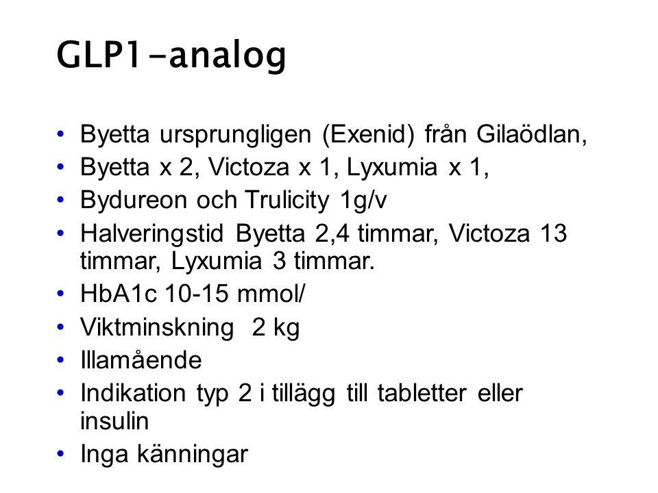 GLP1-analog Byetta ursprungligen (Exenid) från Gilaödlan, Byetta x 2, Victoza x 1, Lyxumia x 1, Bydureon och Trulicity 1g/v Halveringstid Byetta 2,4 t