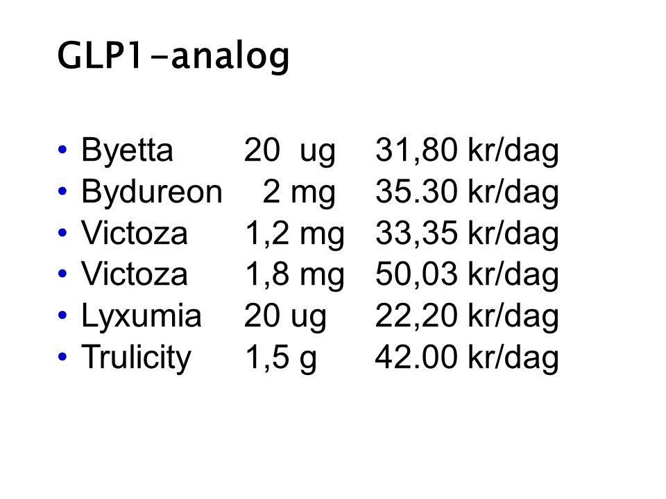 GLP1-analog Byetta 20 ug 31,80 kr/dag Bydureon 2 mg35.30 kr/dag Victoza 1,2 mg 33,35 kr/dag Victoza 1,8 mg 50,03 kr/dag Lyxumia20 ug22,20 kr/dag Truli
