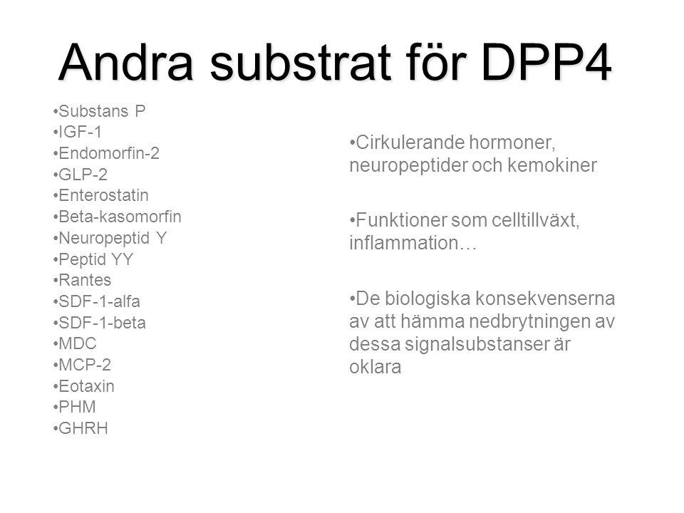 Andra substrat för DPP4 Substans P IGF-1 Endomorfin-2 GLP-2 Enterostatin Beta-kasomorfin Neuropeptid Y Peptid YY Rantes SDF-1-alfa SDF-1-beta MDC MCP-