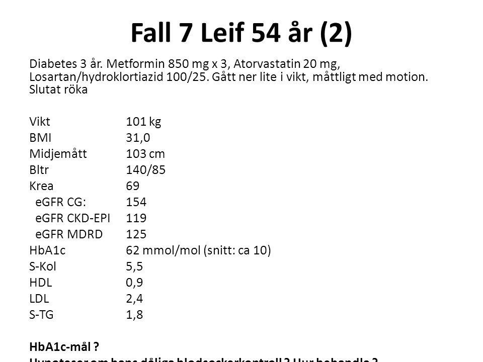 Fall 7 Leif 54 år (2) Diabetes 3 år. Metformin 850 mg x 3, Atorvastatin 20 mg, Losartan/hydroklortiazid 100/25. Gått ner lite i vikt, måttligt med mot