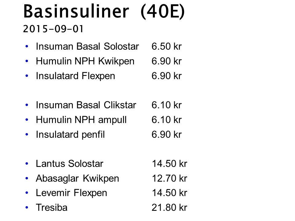 Basinsuliner (40E) 2015-09-01 Insuman Basal Solostar 6.50 kr Humulin NPH Kwikpen 6.90 kr Insulatard Flexpen 6.90 kr Insuman Basal Clikstar 6.10 kr Hum