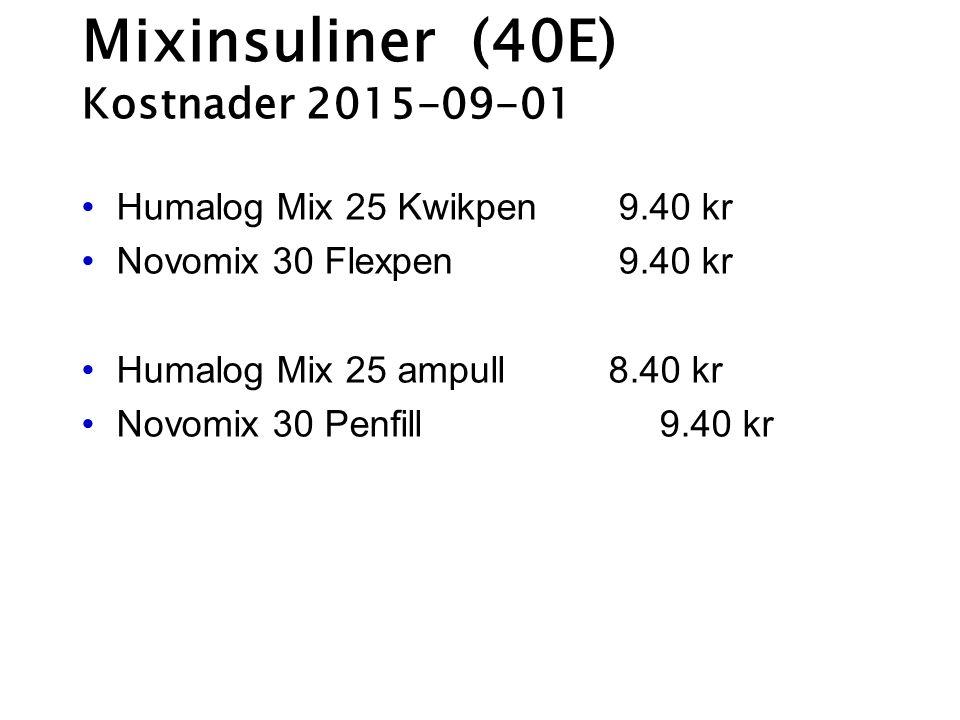 Mixinsuliner (40E) Kostnader 2015-09-01 Humalog Mix 25 Kwikpen 9.40 kr Novomix 30 Flexpen 9.40 kr Humalog Mix 25 ampull 8.40 kr Novomix 30 Penfill 9.4
