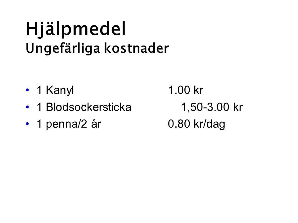 Hjälpmedel Ungefärliga kostnader 1 Kanyl1.00 kr 1 Blodsockersticka 1,50-3.00 kr 1 penna/2 år0.80 kr/dag