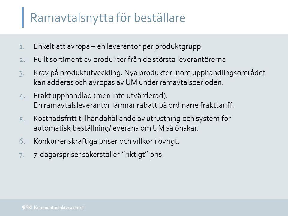 Ramavtalsnytta för beställare 1.Enkelt att avropa – en leverantör per produktgrupp 2.Fullt sortiment av produkter från de största leverantörerna 3.Kra