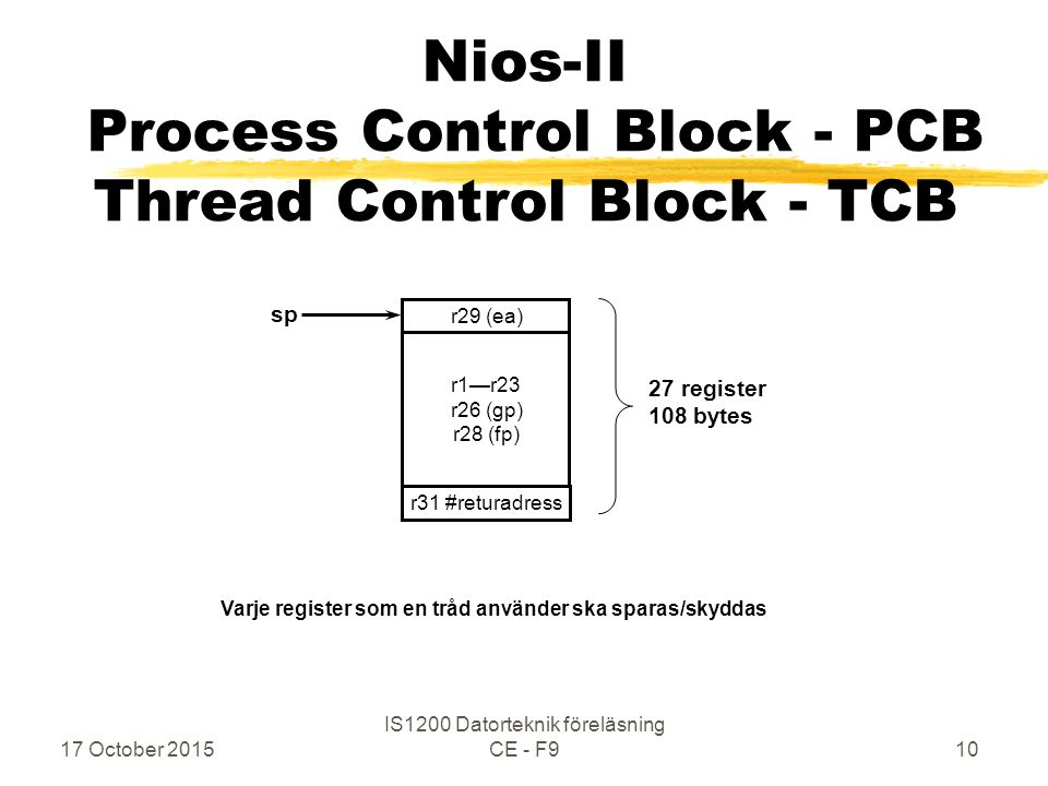 17 October 2015 IS1200 Datorteknik föreläsning CE - F910 Nios-II Process Control Block - PCB Thread Control Block - TCB r1—r23 r26 (gp) r28 (fp) sp r31 #returadress r29 (ea) 27 register 108 bytes Varje register som en tråd använder ska sparas/skyddas