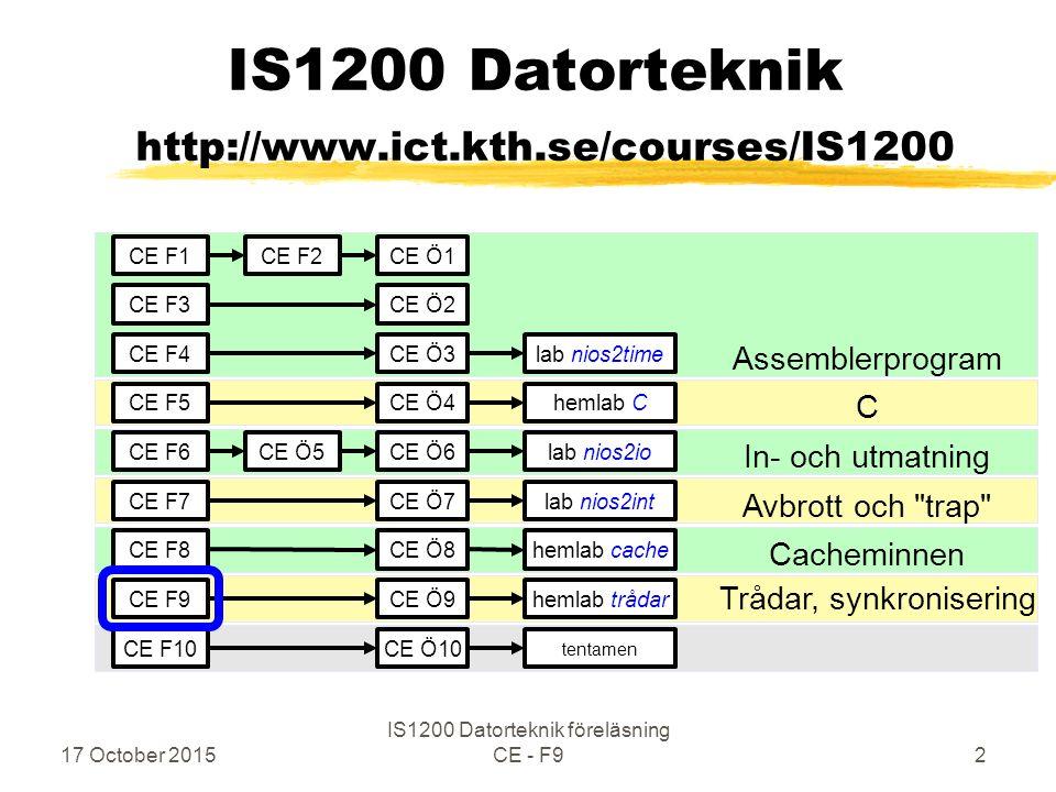 17 October 2015 IS1200 Datorteknik föreläsning CE - F953 Ömsesidig uteslutning P1 i T1 kritisk liksom P2 i T2 … wait P1: … signal … wait P2: signal … T1: T2: P1 Och P2 får inte exekveras samtidigt