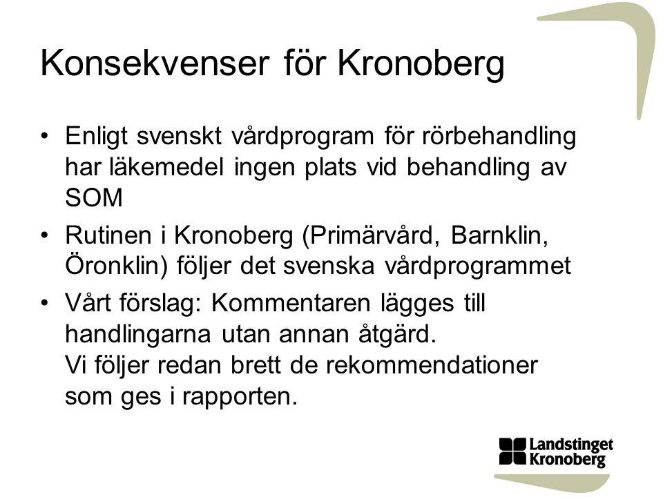 Konsekvenser för Kronoberg Enligt svenskt vårdprogram för rörbehandling har läkemedel ingen plats vid behandling av SOM Rutinen i Kronoberg (Primärvår
