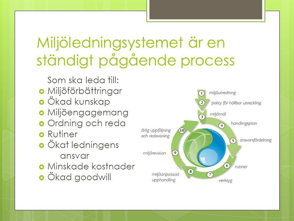 Miljöledningsystemet är en ständigt pågående process Som ska leda till:  Miljöförbättringar  Ökad kunskap  Miljöengagemang  Ordning och reda  Rut