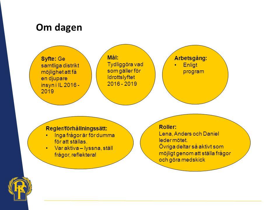 Dagens program 09.30Inledning (med presentation och förväntningar på dagen) 09.45Stödorganisationernas roll generellt 10.30Idrottslyftet 2016 – 2019 11.30Lunch 12.30Idrottslyftet 2016 – 2019 13.30Stödorganisationernas roll inom IL 14.00Samtal (inklusive fika 14.30) 15.30Tack för idag