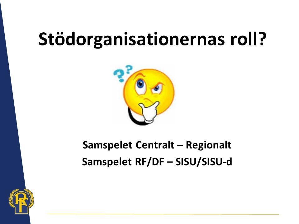 Stödorganisationernas roll? Samspelet Centralt – Regionalt Samspelet RF/DF – SISU/SISU-d