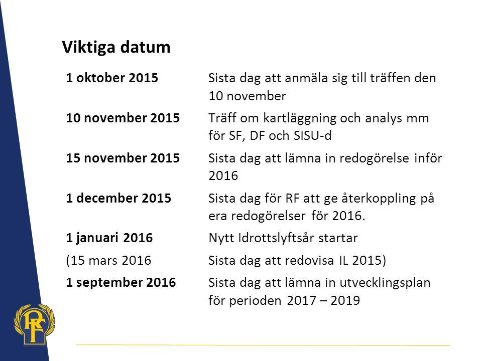 Viktiga datum 1 oktober 2015Sista dag att anmäla sig till träffen den 10 november 10 november 2015Träff om kartläggning och analys mm för SF, DF och SISU-d 15 november 2015Sista dag att lämna in redogörelse inför 2016 1 december 2015Sista dag för RF att ge återkoppling på era redogörelser för 2016.