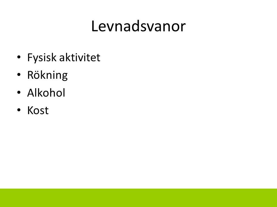 Levnadsvanor Fysisk aktivitet Rökning Alkohol Kost