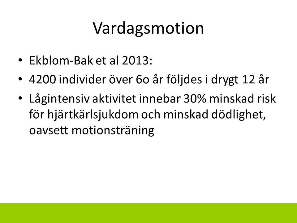 Vardagsmotion Ekblom-Bak et al 2013: 4200 individer över 6o år följdes i drygt 12 år Lågintensiv aktivitet innebar 30% minskad risk för hjärtkärlsjukd