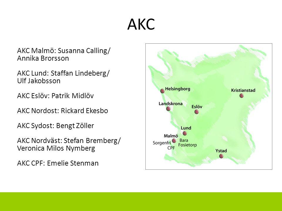 AKC AKC Malmö: Susanna Calling/ Annika Brorsson AKC Lund: Staffan Lindeberg/ Ulf Jakobsson AKC Eslöv: Patrik Midlöv AKC Nordost: Rickard Ekesbo AKC Sy