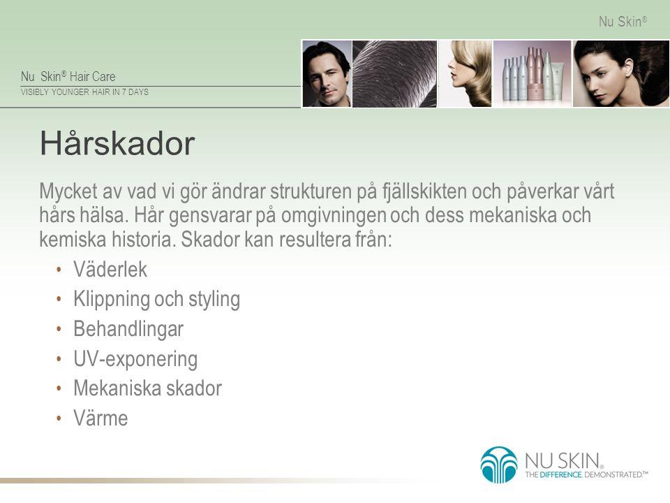 Nu Skin ® Hair Care VISIBLY YOUNGER HAIR IN 7 DAYS Nu Skin ® Hårskador Mycket av vad vi gör ändrar strukturen på fjällskikten och påverkar vårt hårs h