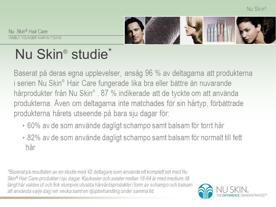 Nu Skin ® Hair Care VISIBLY YOUNGER HAIR IN 7 DAYS Nu Skin ® Nu Skin ® studie * Baserat på deras egna upplevelser, ansåg 96 % av deltagarna att produk